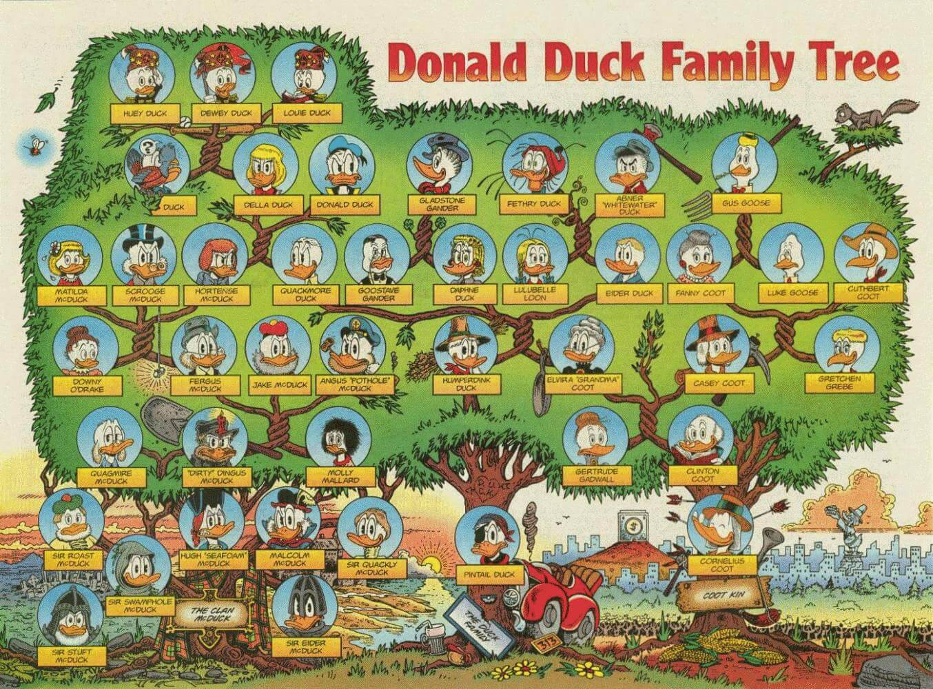 Donald Duck Family Tree first page