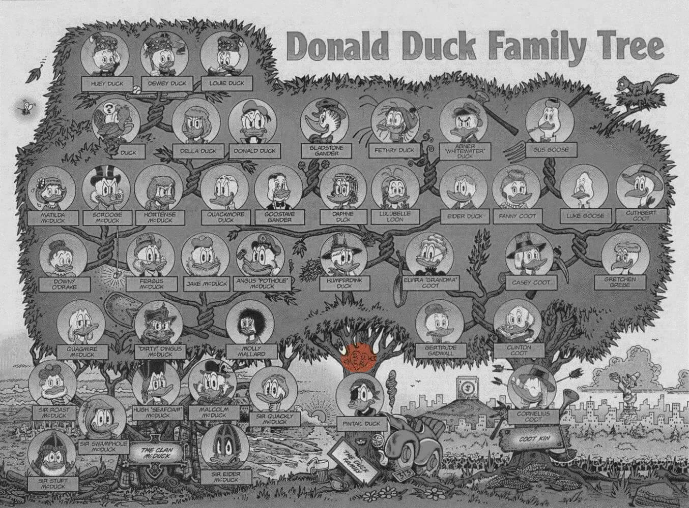 D.U.C.K in Donald Duck Family Tree first page