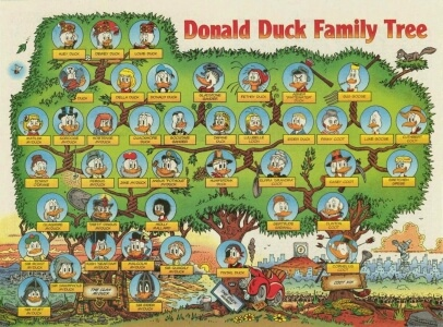 Thumbnail: Donald Duck Family Tree first page
